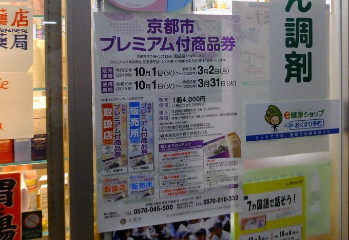 京都市 プレミアム商品券